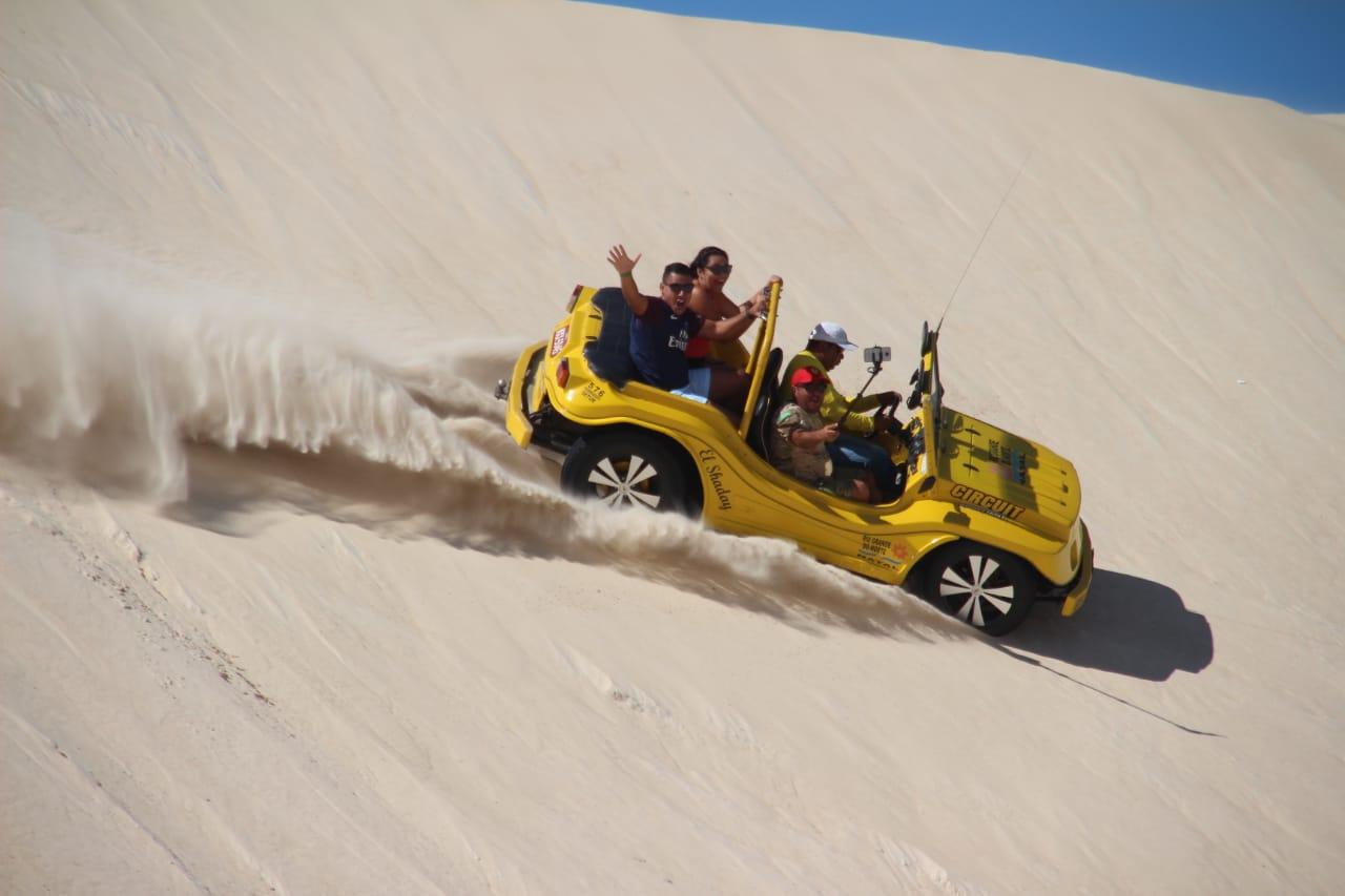 Turismo e empregos - Turismo on line