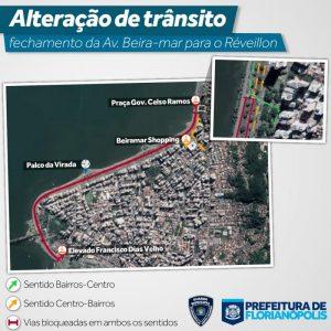 Beira Mar Norte-Falando de Turismo